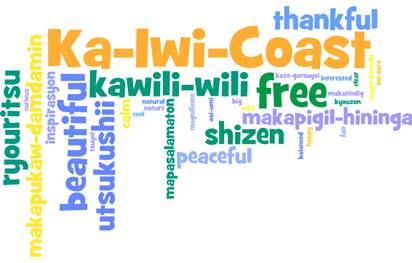 Wordle inspired by Ka Iwi Coast